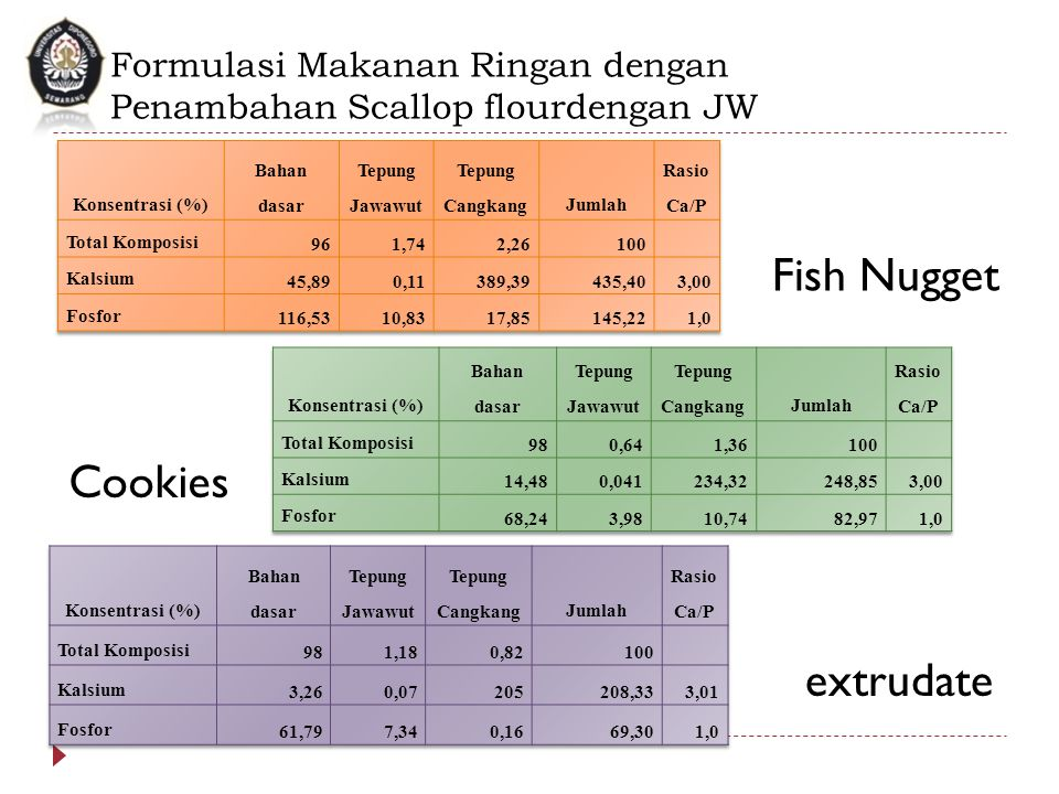 Fish Nugget Cookies extrudate