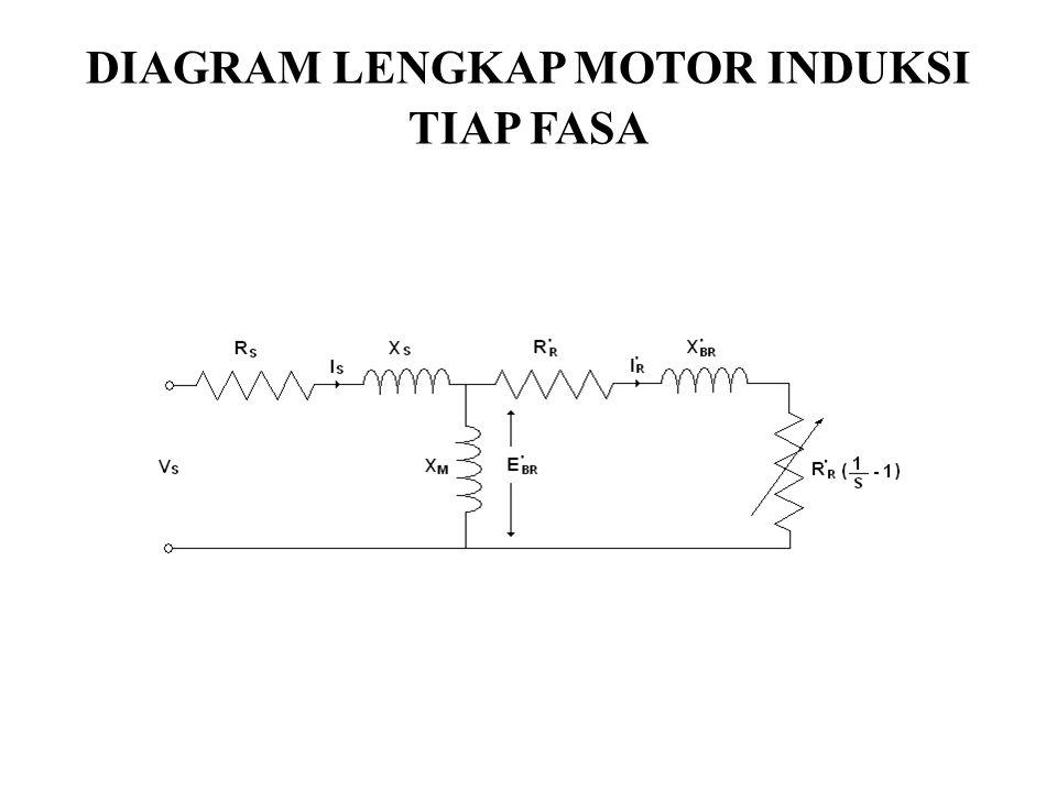 Motor Induksi Tiga Phasa Ppt Download