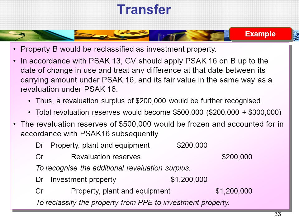 Transfer Property B would be reclassified as investment property.