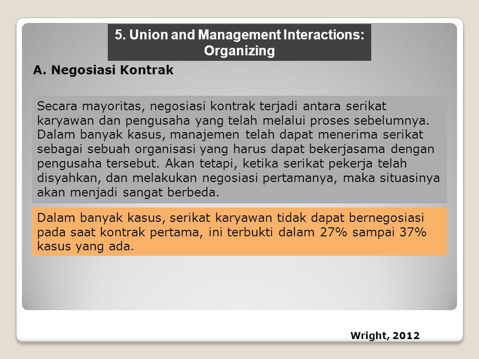 5. Union and Management Interactions: Organizing