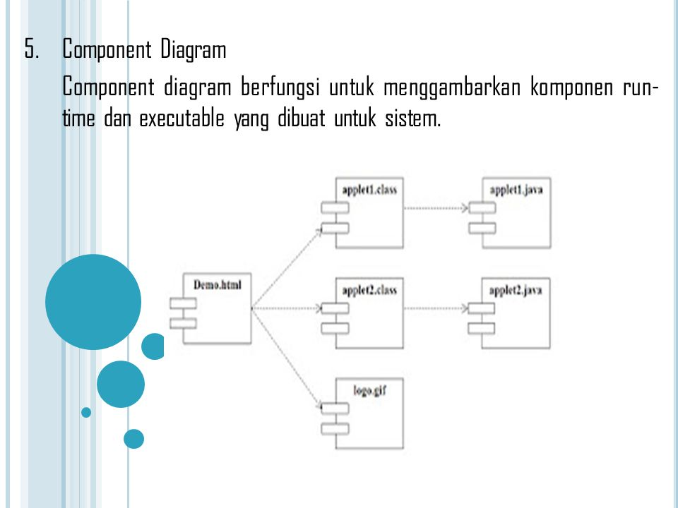 13 komponen diagram uml proses model waterfall ppt download component diagram component diagram berfungsi untuk menggambarkan komponen run time dan executable yang dibuat untuk sistem ccuart Images
