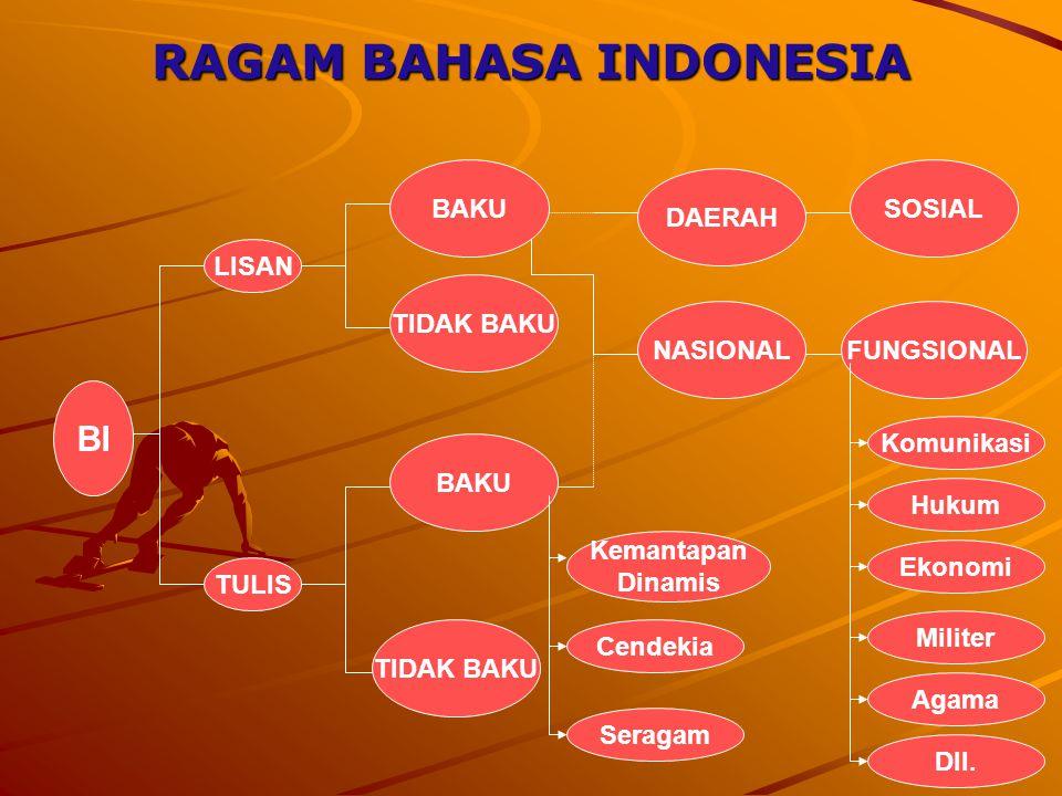 Ragam Bahasa Indonesia Ppt Download