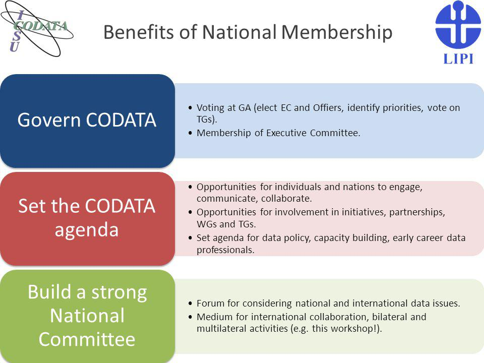 Benefits of National Membership