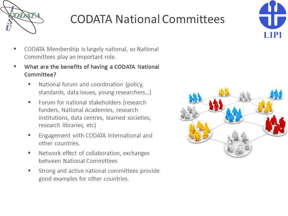 CODATA National Committees