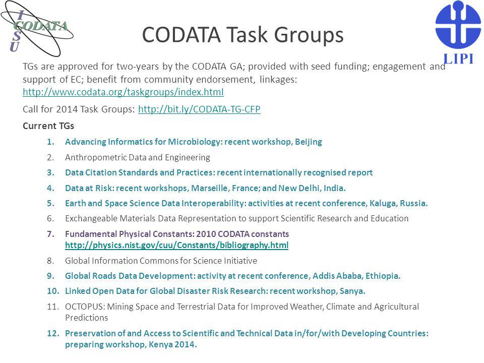 CODATA Task Groups