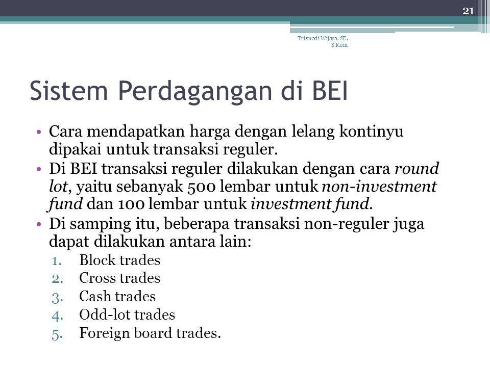 sistem perdagangan kejelasan