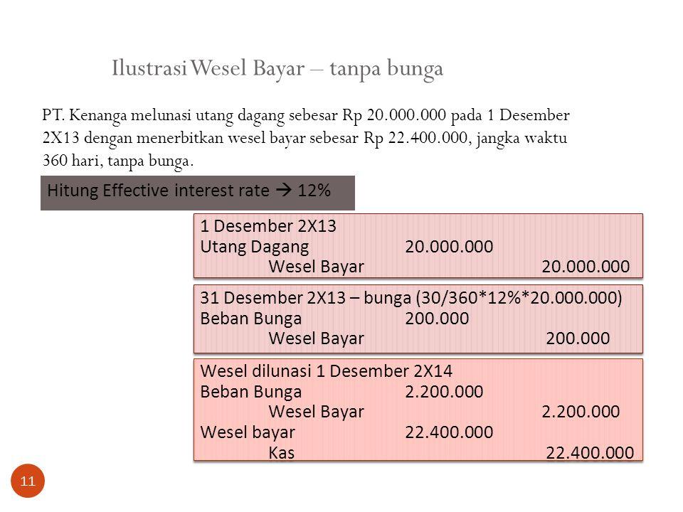 Liabilitas Jangka Pendek Provisi Kontijensi Psak 57 Ppt Download