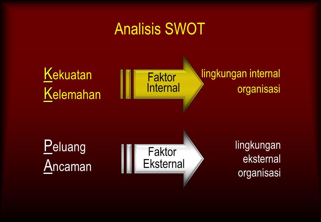 Analisis Swot Analisis Lingkungan Ppt Download