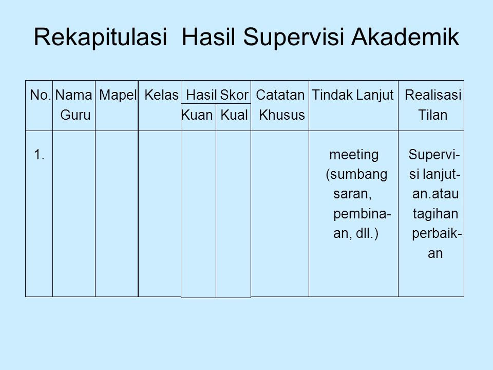 Lampiran Supervisi Akademik Ppt Download