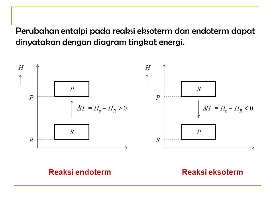 Pembelajaran kimia termokimia kelas xi semester ppt download perubahan entalpi pada reaksi eksoterm dan endoterm dapat dinyatakan dengan diagram tingkat energi ccuart Images