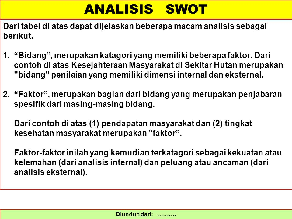 Model Analisis Swot Foto Smno Kampus Ub Mart2013 Www Marno Lecture