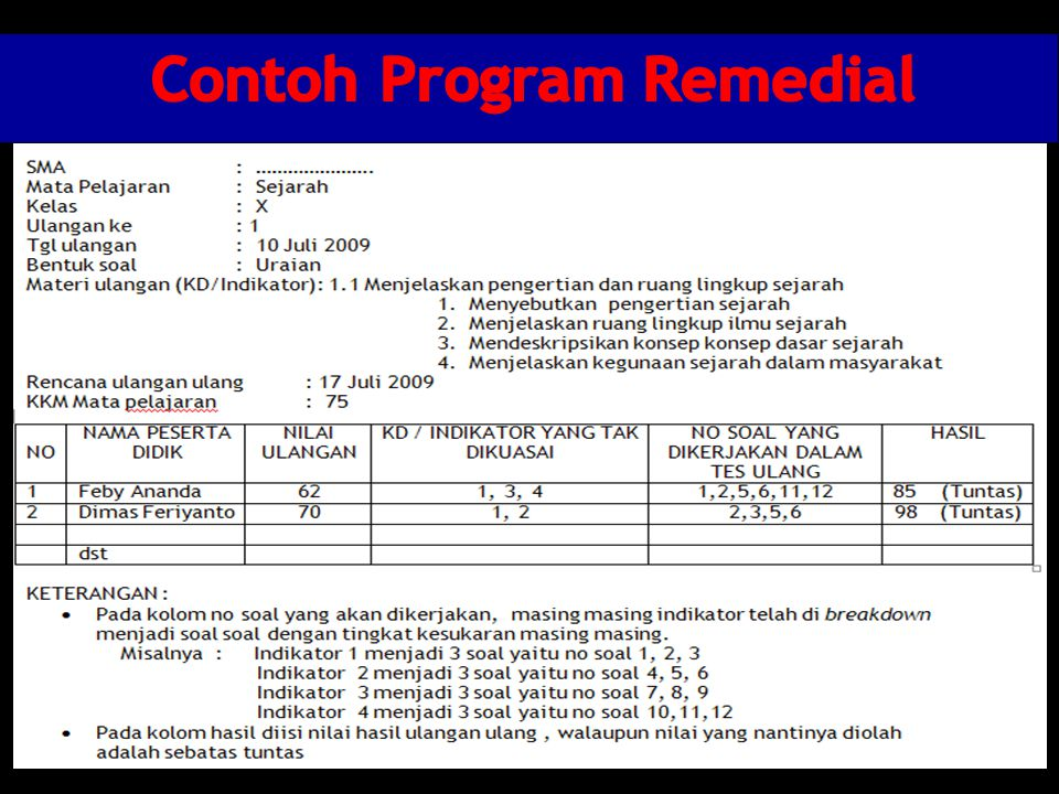 Contoh Program Remedial