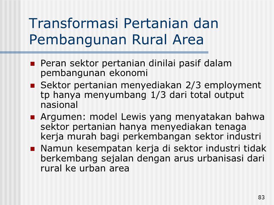 Ekonomi Pembangunan Ppt Download