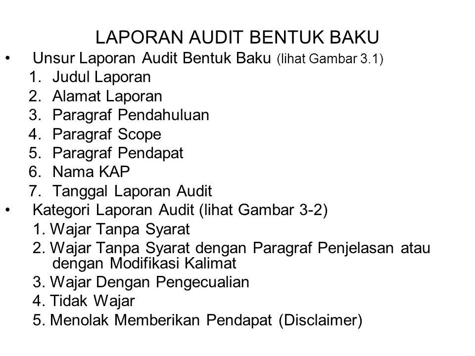 Bab 3 Laporan Audit Laporan Audit Ppt Download