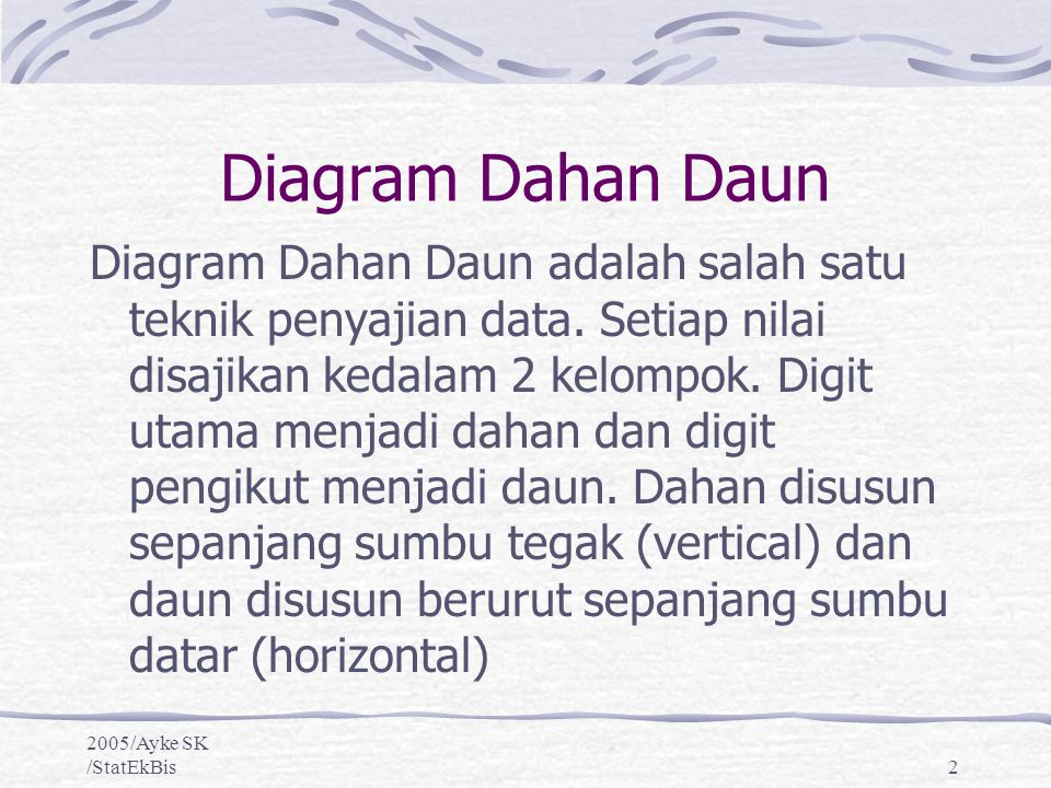 Eksplorasi data membuat dan mengintepretasi diagram pencar ppt 2 diagram dahan daun ccuart Choice Image