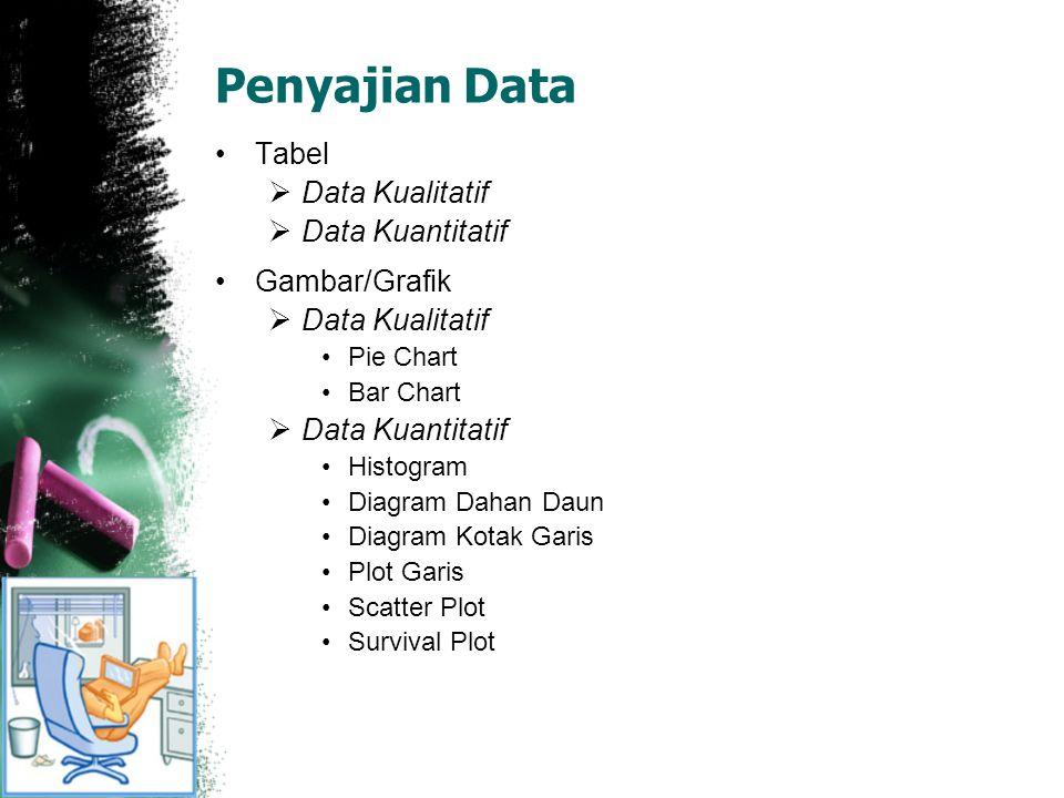 Pertemuan iii statistika dasar basic statistics ppt download 3 penyajian ccuart Images