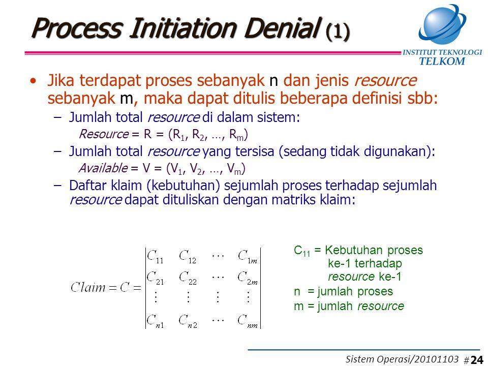 Process+Initiation+Denial+%282%29 - 2 Jenis Resource Pada Sistem Operasi