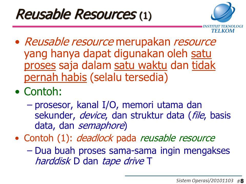 Reusable+Resources+%282%29+%EF%83%A0+Sukar+diprediksi+%EF%83%A0+sukar+dideteksi - 2 Jenis Resource Pada Sistem Operasi