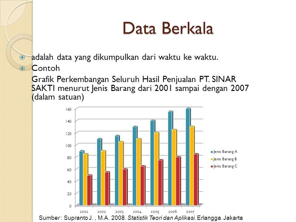 Teknik Pengolahan Penyajian Dan Analisis Data Ppt Download