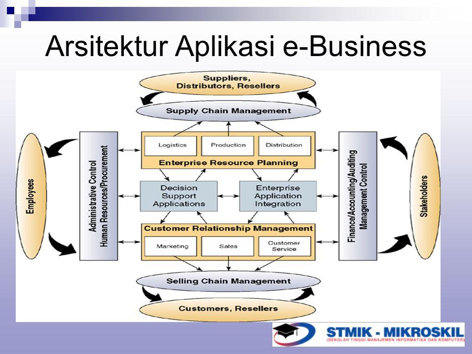 arsitektur sistem perdagangan elektronik