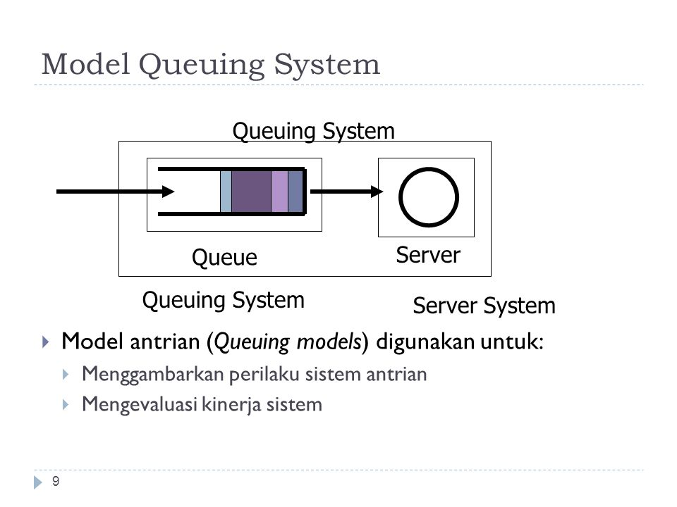 Model Queuing System Model antrian (Queuing models) digunakan untuk: