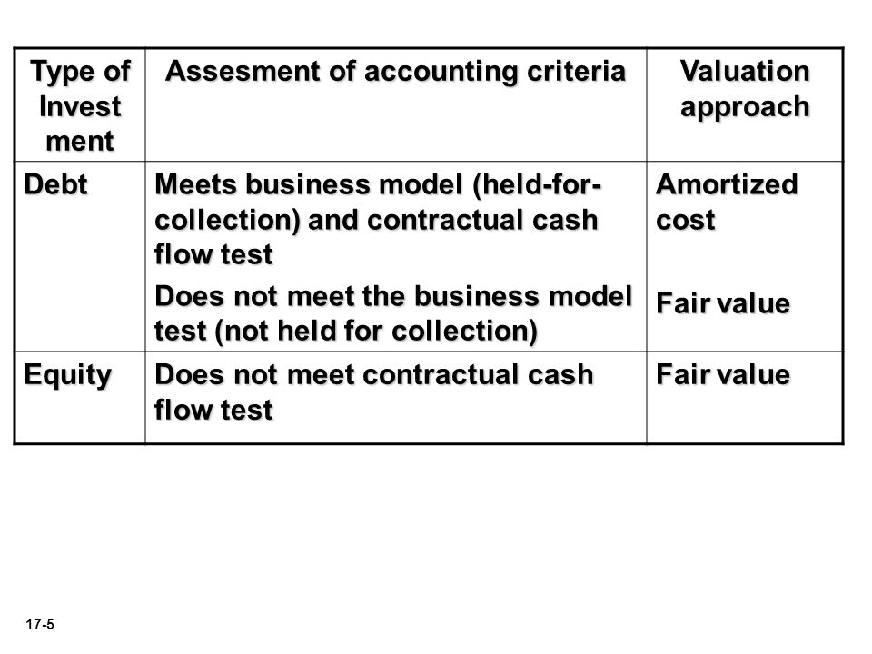 Assesment of accounting criteria