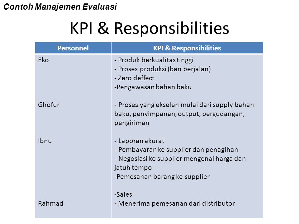 Business Direction Company Name Period Ppt Download