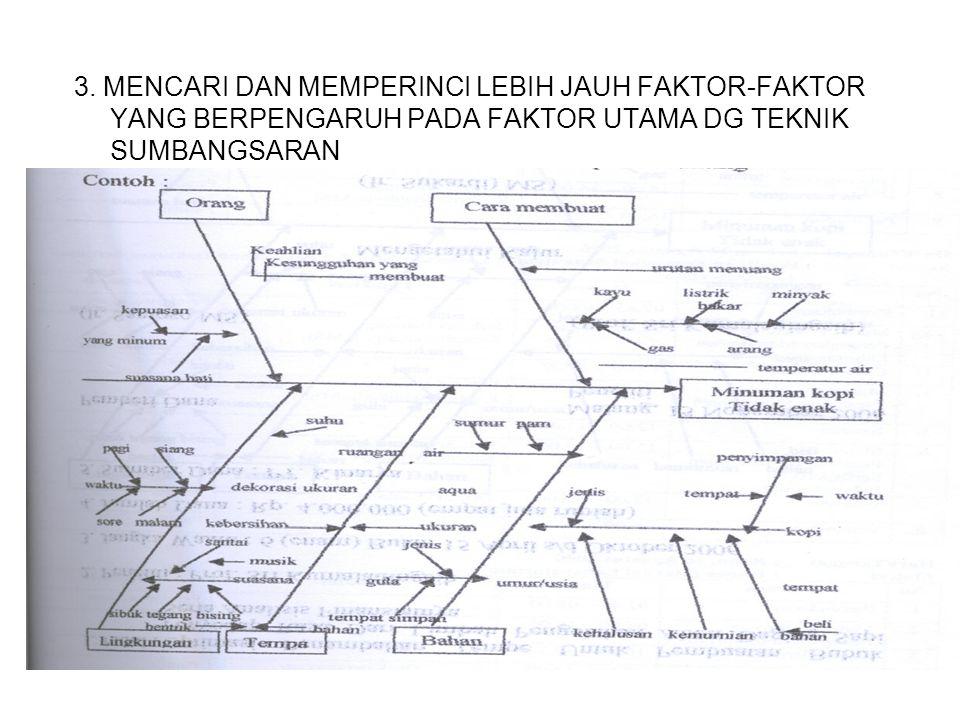 Diagram sebab akibat diagram tulang ikan ppt download 3 3 ccuart Image collections
