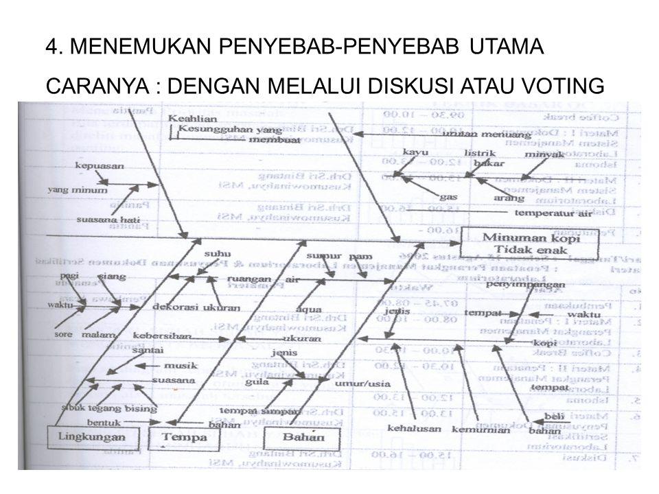 Diagram sebab akibat diagram tulang ikan ppt download 4 4 ccuart Image collections