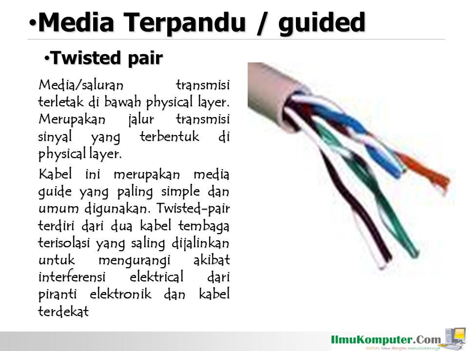 Media Terpandu / guided