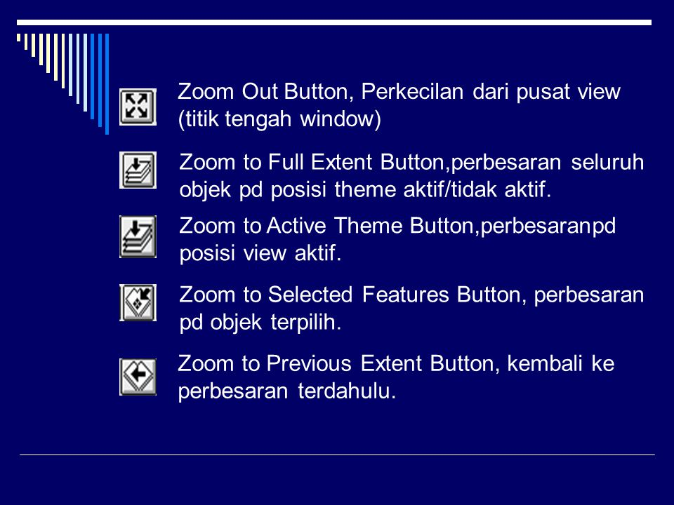 Zoom Out Button, Perkecilan dari pusat view (titik tengah window)
