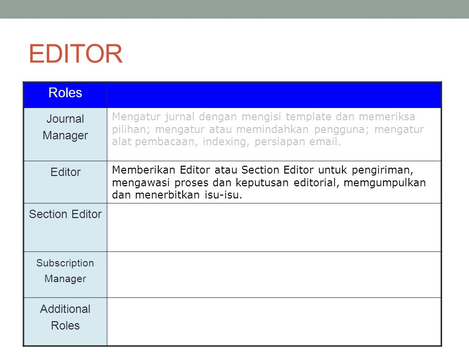 EDITOR Roles Journal Manager Editor Section Editor Additional Roles