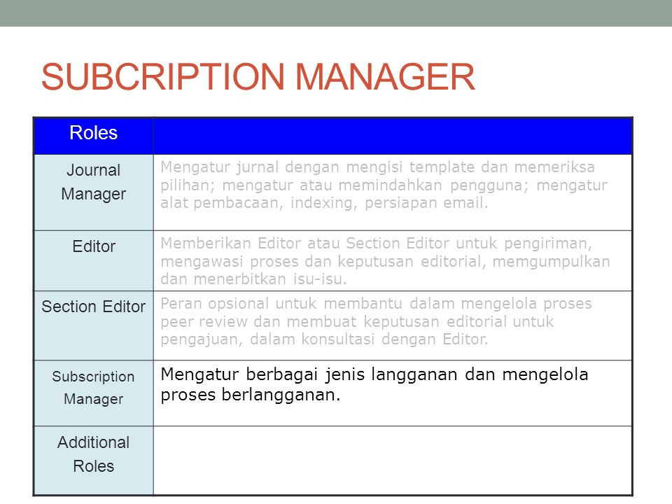 SUBCRIPTION MANAGER Roles Journal Manager Editor Section Editor