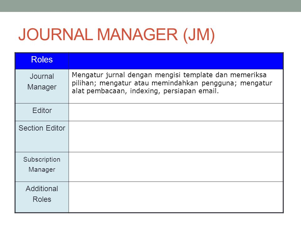 JOURNAL MANAGER (JM) Roles Journal Manager Editor Section Editor