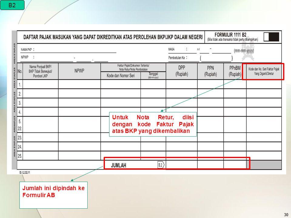 Direktorat Jenderal Pajak Ppt Download