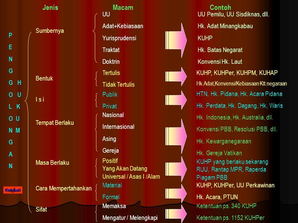 Sistem Hukum Dan Peradilan Nasional Drs Hary Ananto Wardono Ppt
