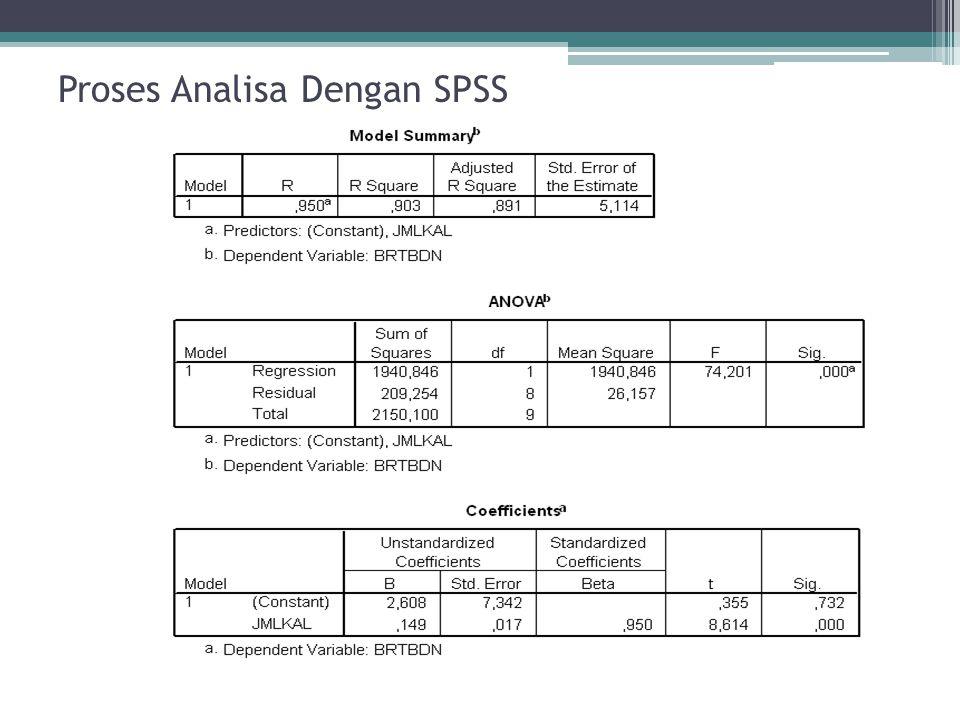 Tatap muka 9 konsep regresi linier sederhana ppt download 15 proses analisa dengan spss ccuart Images