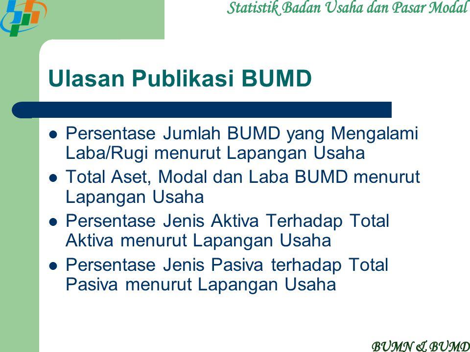 Badan Usaha Milik Negara Dan Badan Usaha Milik Daerah Ppt Download