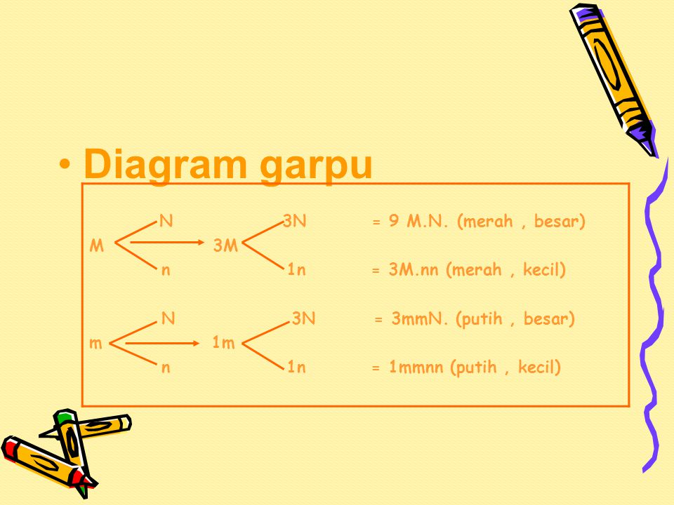 Lets join to my presentation ppt download 21 diagram garpu ccuart Choice Image