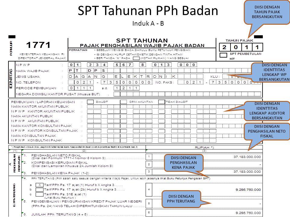 Spt Pph Badan Ppt Download