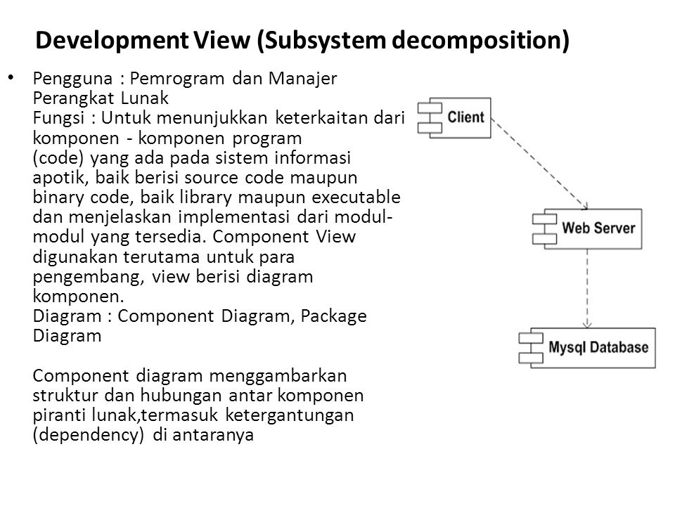 Development View (Subsystem decomposition)