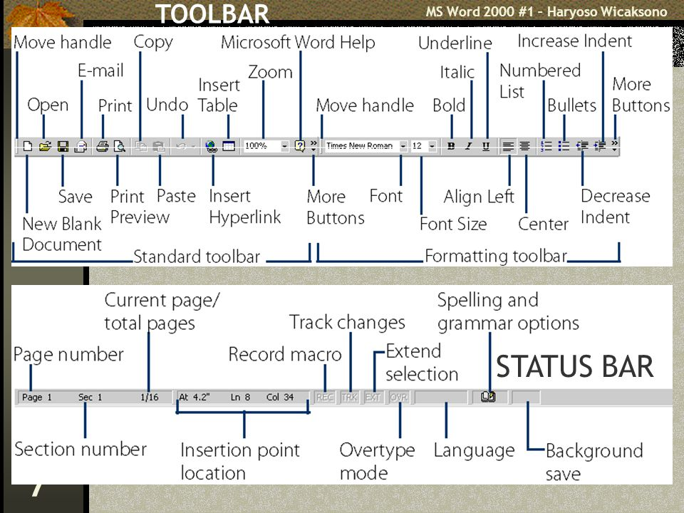 TOOLBAR MS Word 2000 #1 – Haryoso Wicaksono STATUS BAR