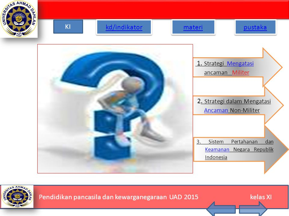 Ki Kd Indikator Materi Pustaka Ppt Download