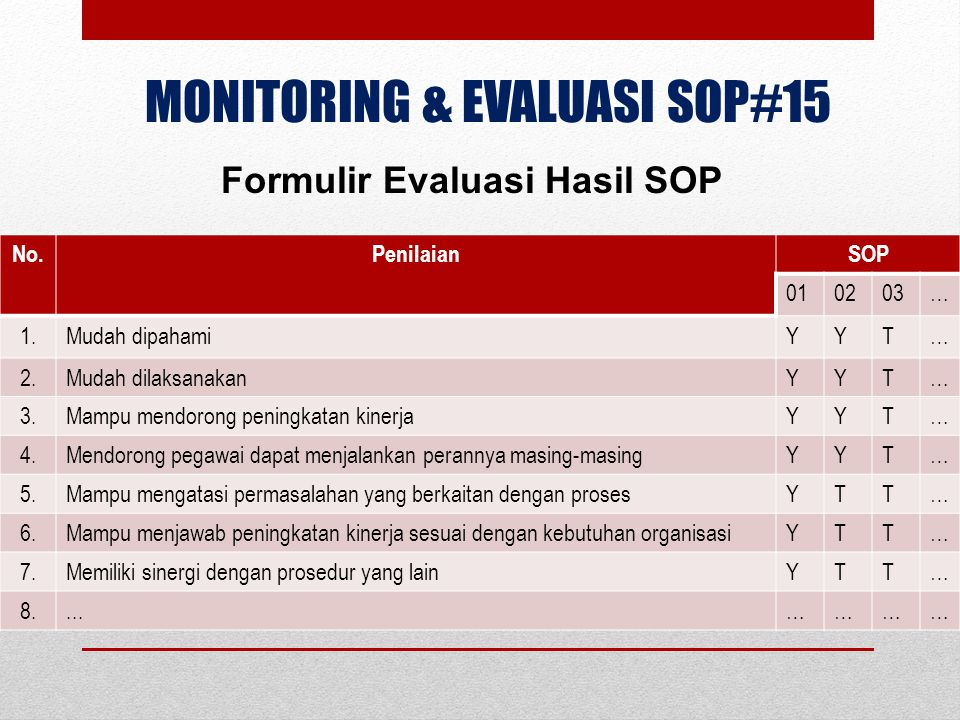 Implementasi Monitoring Evaluasi Dan Pengembangan Sop Ppt Download