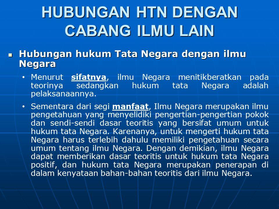 Hukum Tata Negara Bahan Ajar Pengantar Hukum Indonesia Ppt Download