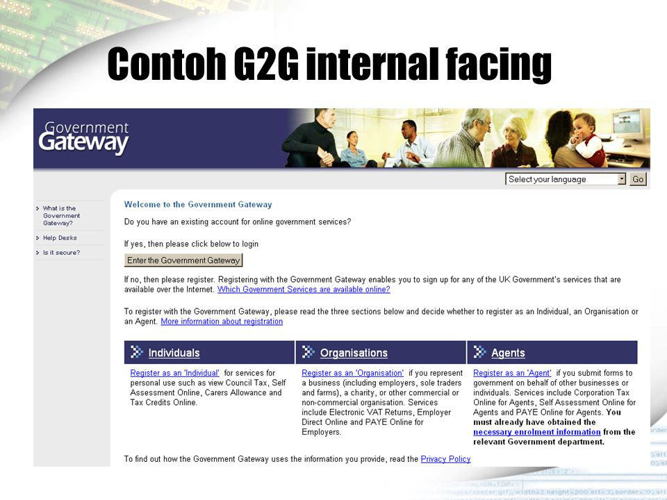 Contoh G2G internal facing