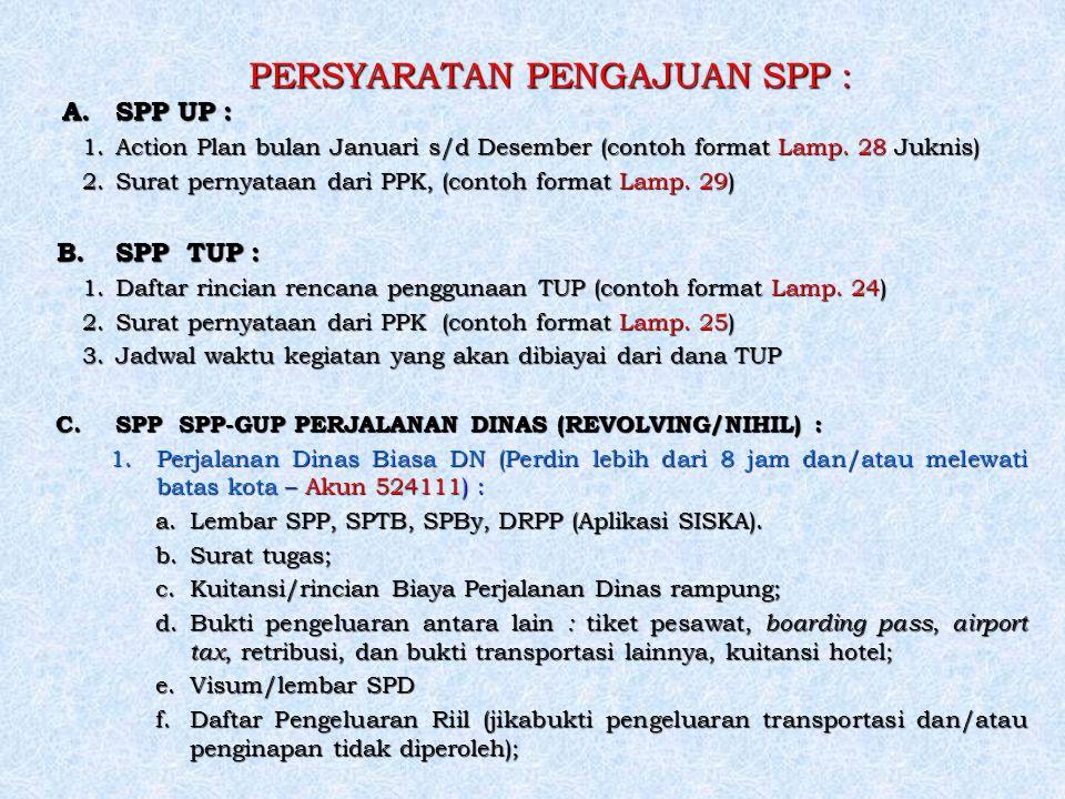 Pertanggungjawaban Penggunaan Anggaran Ppt Download