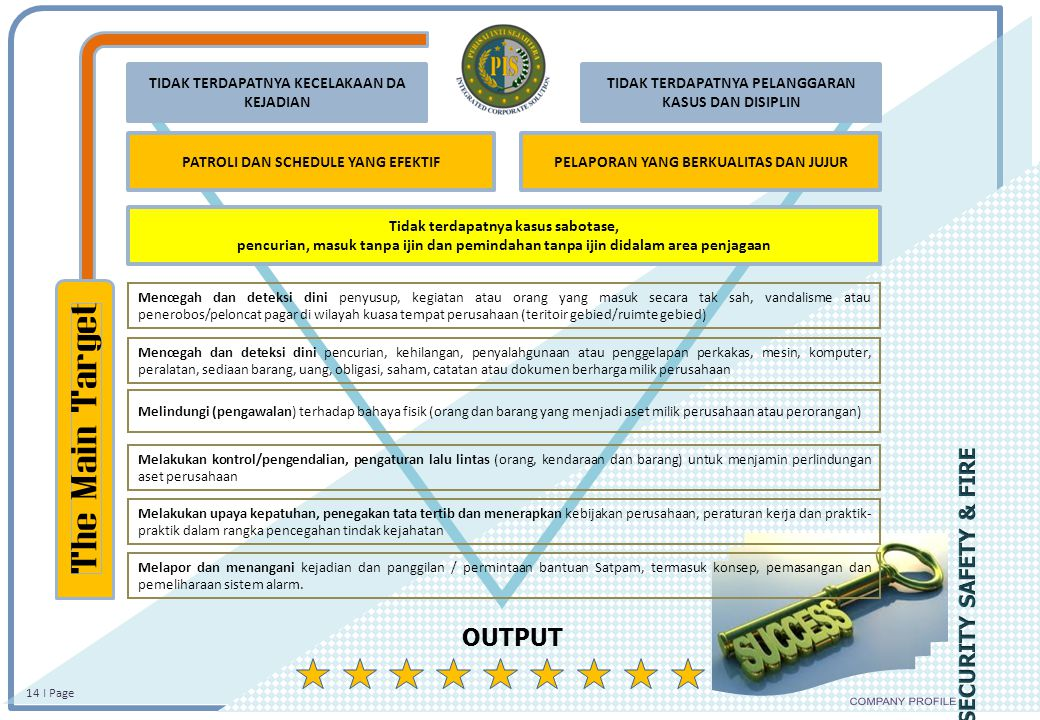 Security Guard Provider Ppt Download
