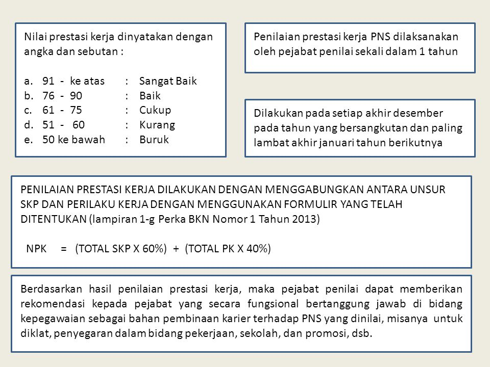 Penilaian Prestasi Kerja Pegawai Negeri Sipil Ppt Download