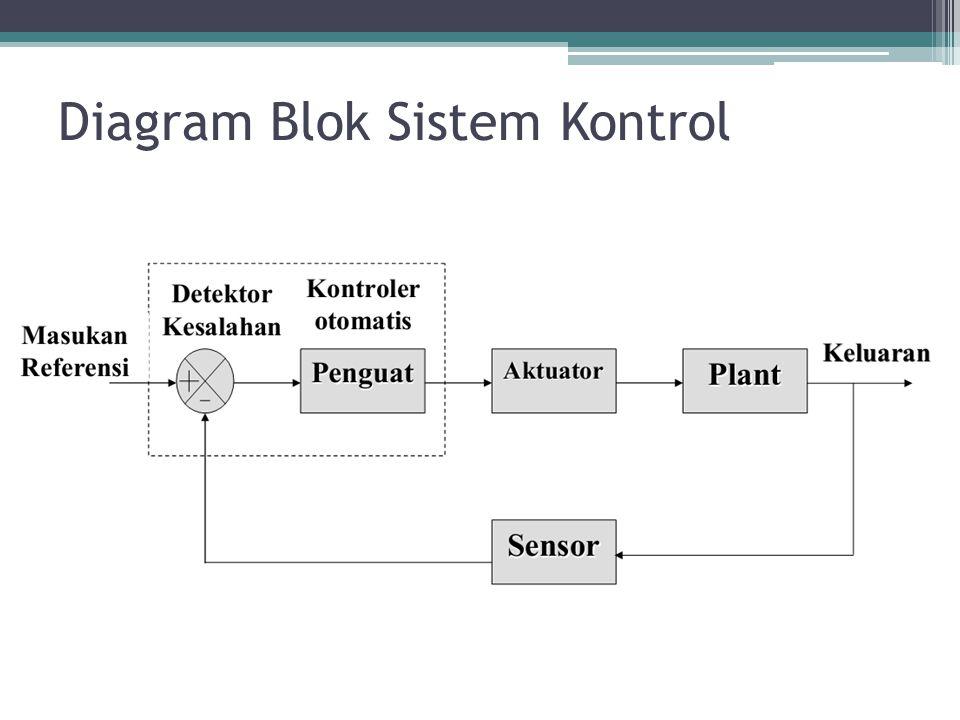 Sistem kontrol 11 elemen elemen sistem instrumentasi dan kontrol 13 diagram blok sistem kontrol ccuart Gallery